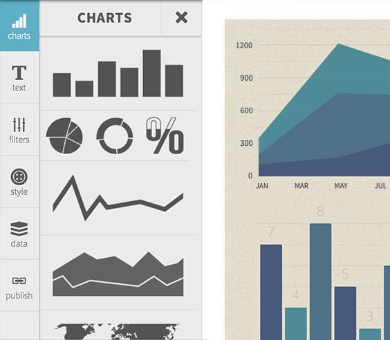 charts-infoactive