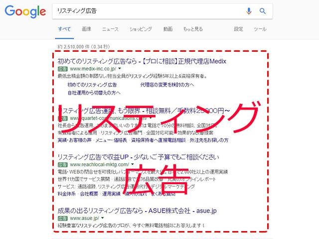 例:グーグルのリスティング広告