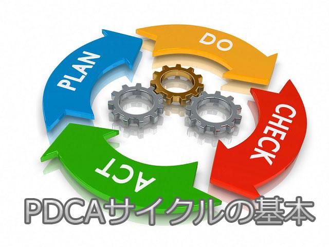 pdcaサイクルとは?PDCAの使い方とは?