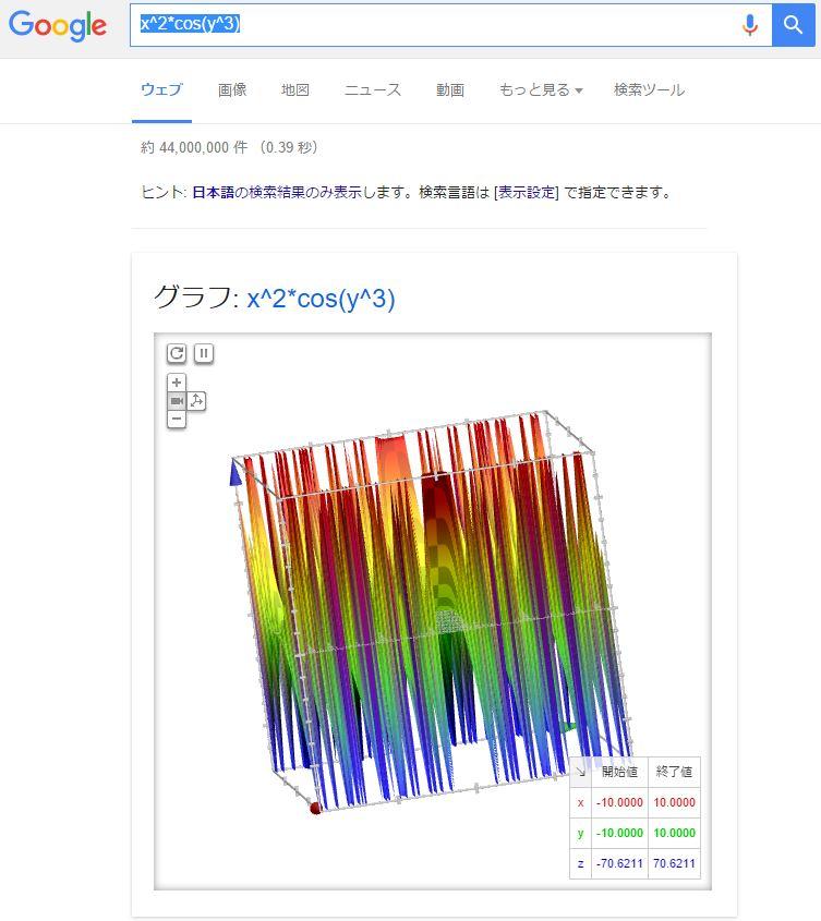 google3Dグラフ