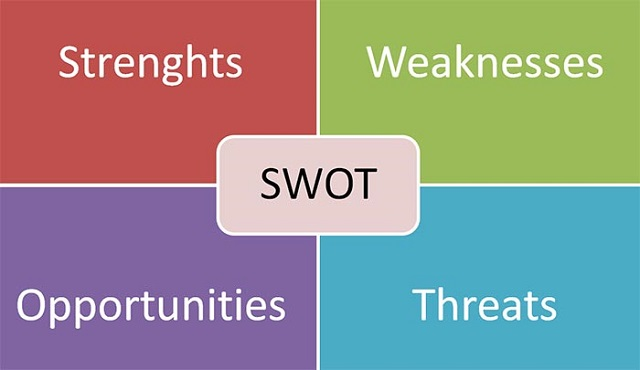 SWOT分析って何?